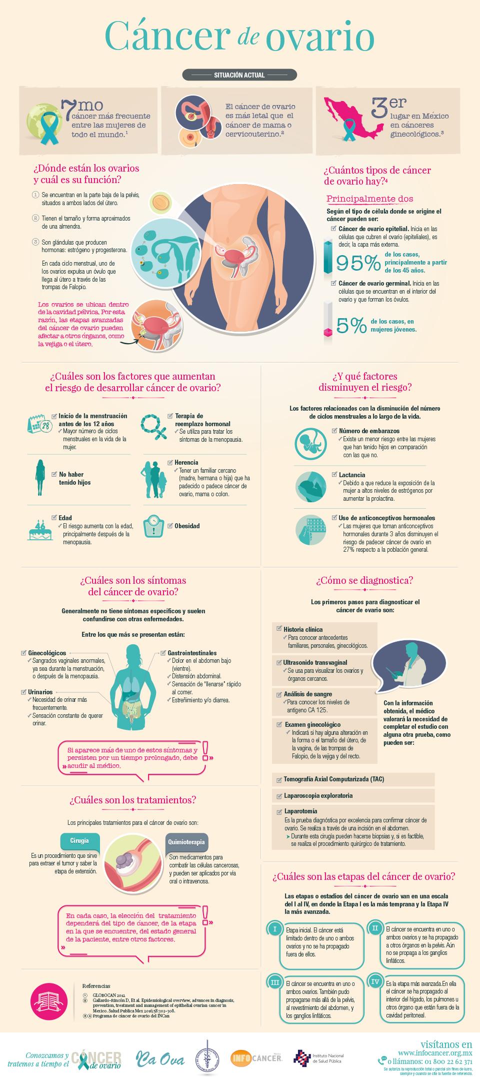 Krónikus prosztatitis kezelési idő